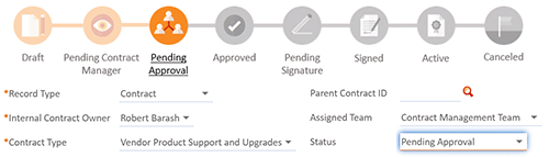 Approval Workflows